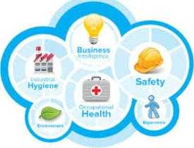 Post Graduate Diploma Health, Safety & Environment
